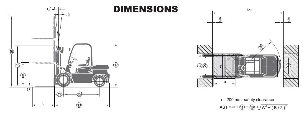EP R Series Diesel Forklifts CPCD40N Dimensions