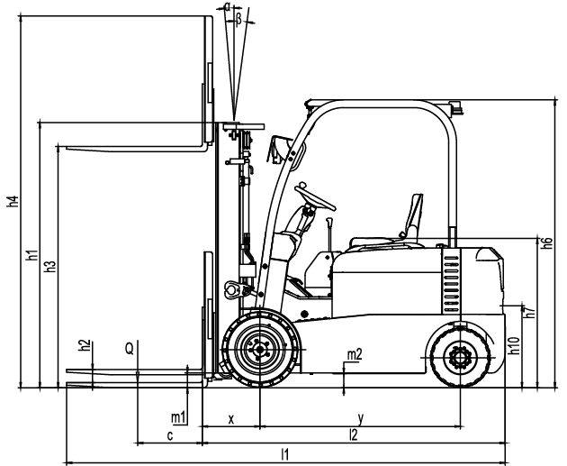 Electric Forklift Specs