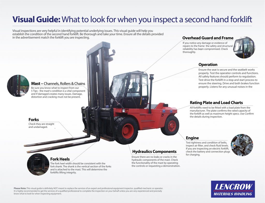 Second Hand Forklift For Sale! What You Should Check Before Buying